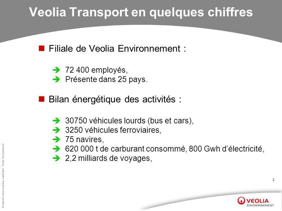 Document commercial non contractuel –Veolia Environnement 2 Veolia Transport en quelques chiffres Filiale de Veolia Environnement : 72 400 employés, Présente dans 25 pays.