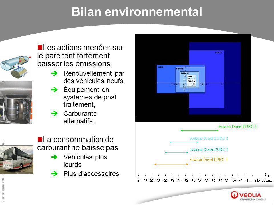 Document commercial non contractuel –Veolia Environnement 3 Bilan environnemental Les actions menées sur le parc font fortement baisser les émissions.
