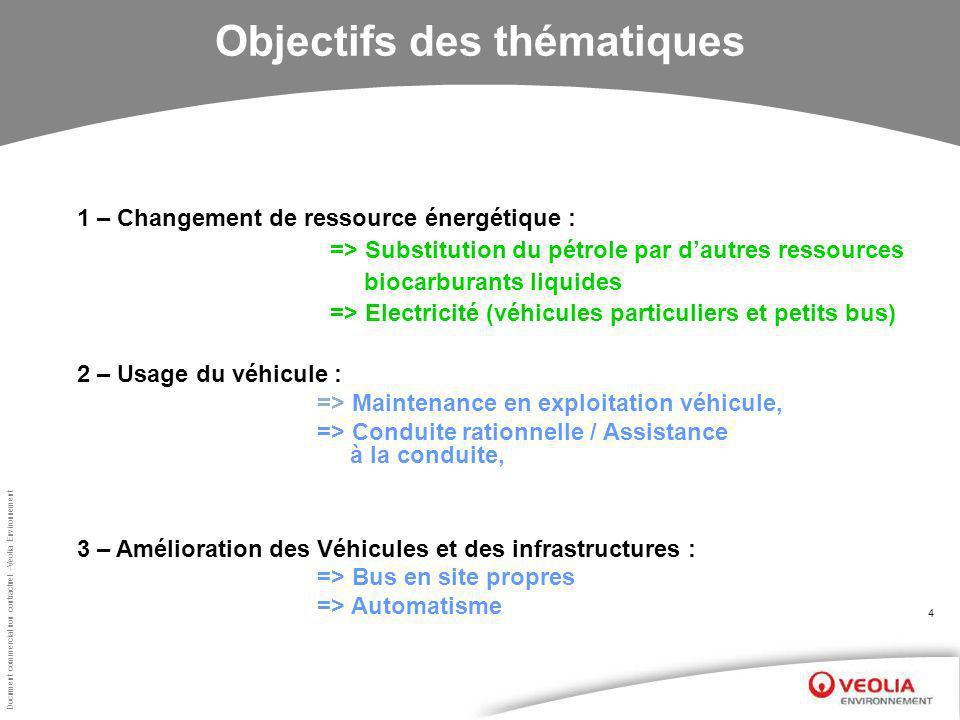 Document commercial non contractuel –Veolia Environnement 5 1- Biocarburants Usage du diester 30 commercialisé par TOTAL en substitution du gazole.