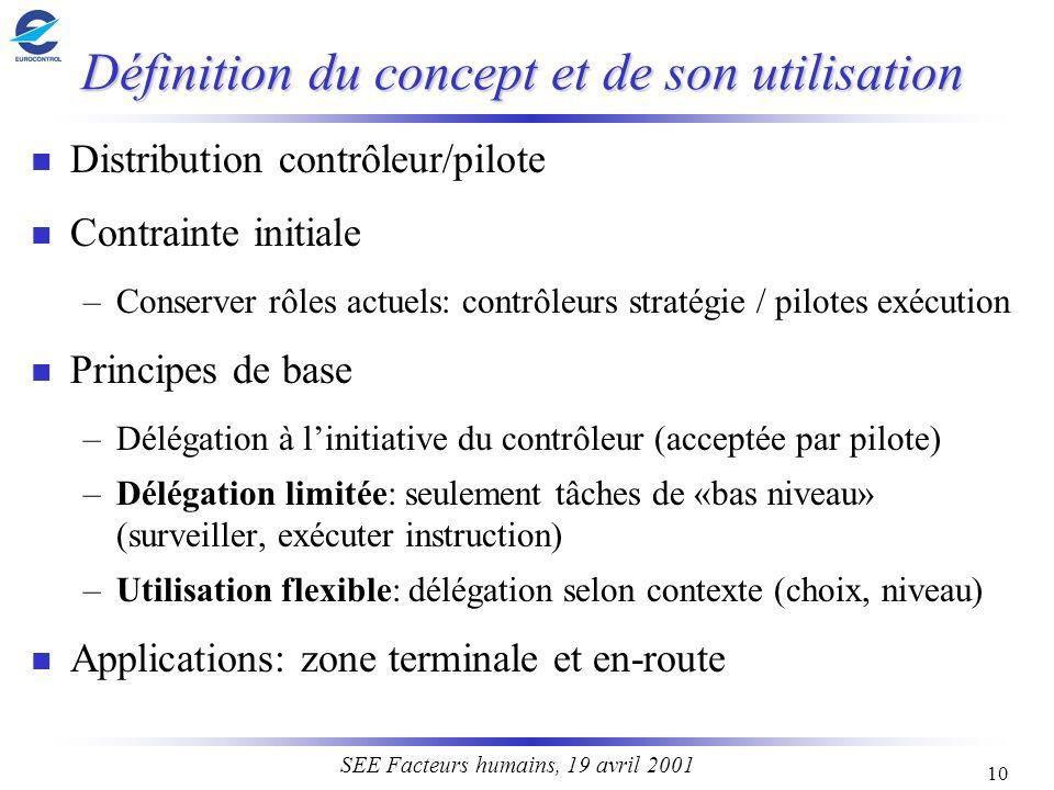 10 SEE Facteurs humains, 19 avril 2001 Définition du concept et de son utilisation n Distribution contrôleur/pilote n Contrainte initiale –Conserver r