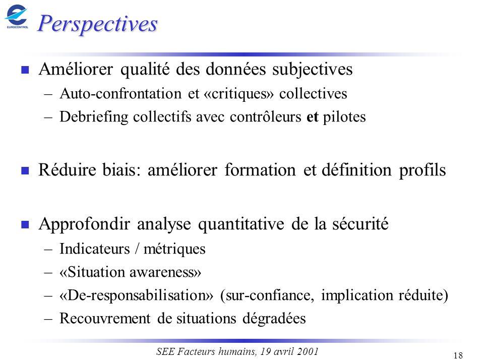 18 SEE Facteurs humains, 19 avril 2001 Perspectives n Améliorer qualité des données subjectives –Auto-confrontation et «critiques» collectives –Debrie