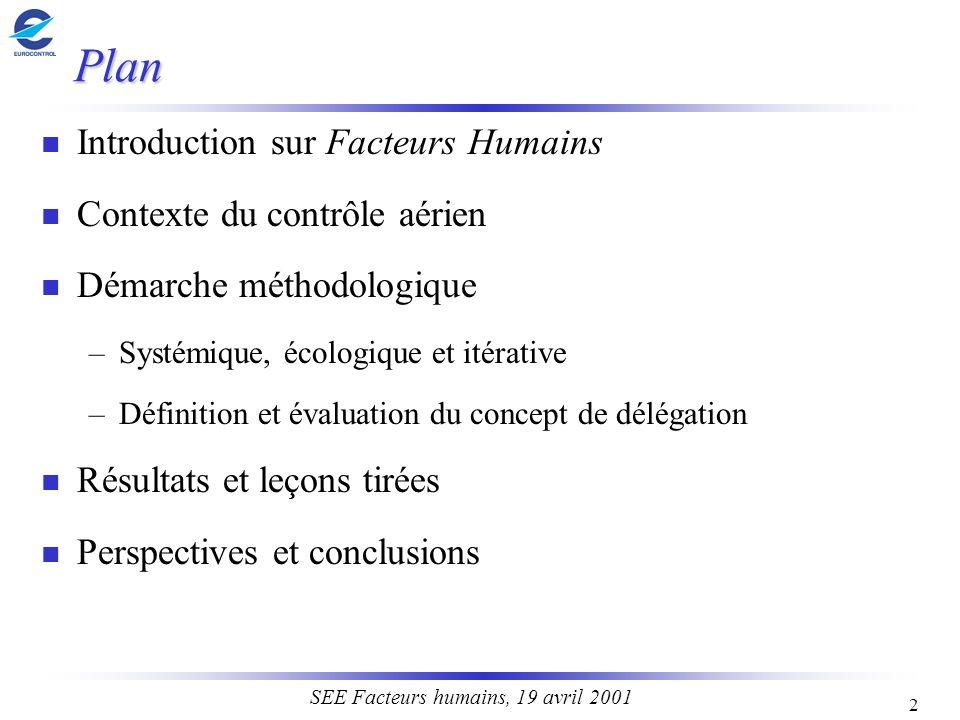 2 SEE Facteurs humains, 19 avril 2001 Plan n Introduction sur Facteurs Humains n Contexte du contrôle aérien n Démarche méthodologique –Systémique, éc