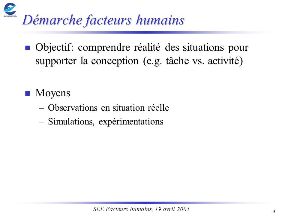 3 SEE Facteurs humains, 19 avril 2001 Démarche facteurs humains n Objectif: comprendre réalité des situations pour supporter la conception (e.g. tâche