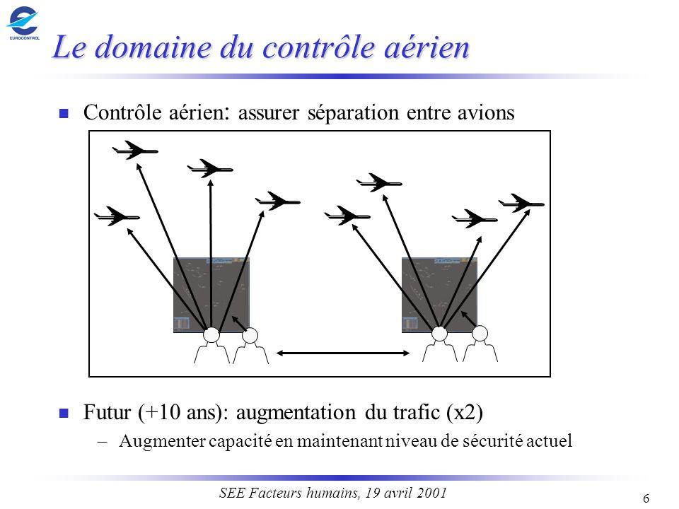 6 SEE Facteurs humains, 19 avril 2001 Le domaine du contrôle aérien n Contrôle aérien : assurer séparation entre avions n Futur (+10 ans): augmentatio