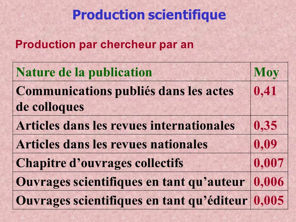 Production scientifique Nature de la publicationMoy Communications publiés dans les actes de colloques 0,41 Articles dans les revues internationales0,