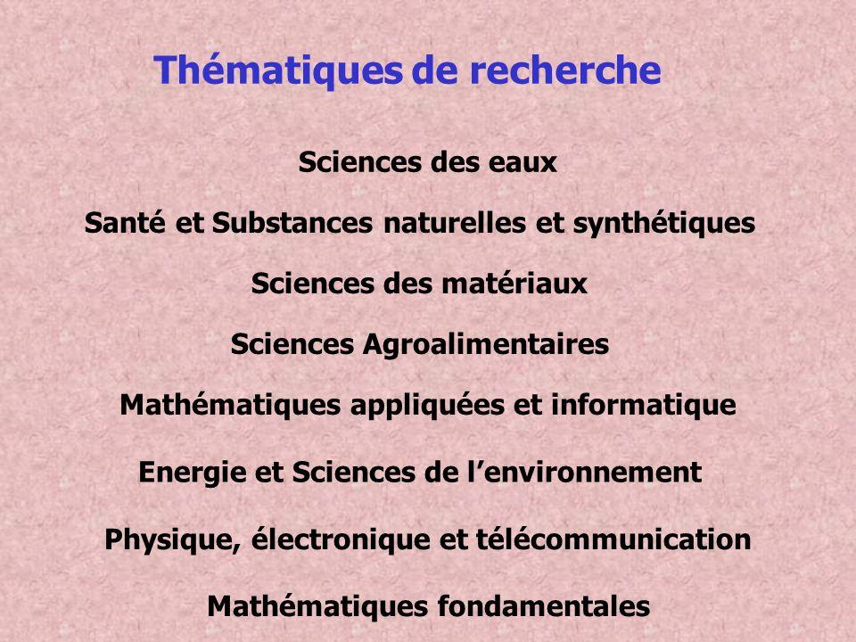 Thématiques de recherche Sciences des eaux Santé et Substances naturelles et synthétiques Sciences des matériaux Mathématiques appliquées et informati