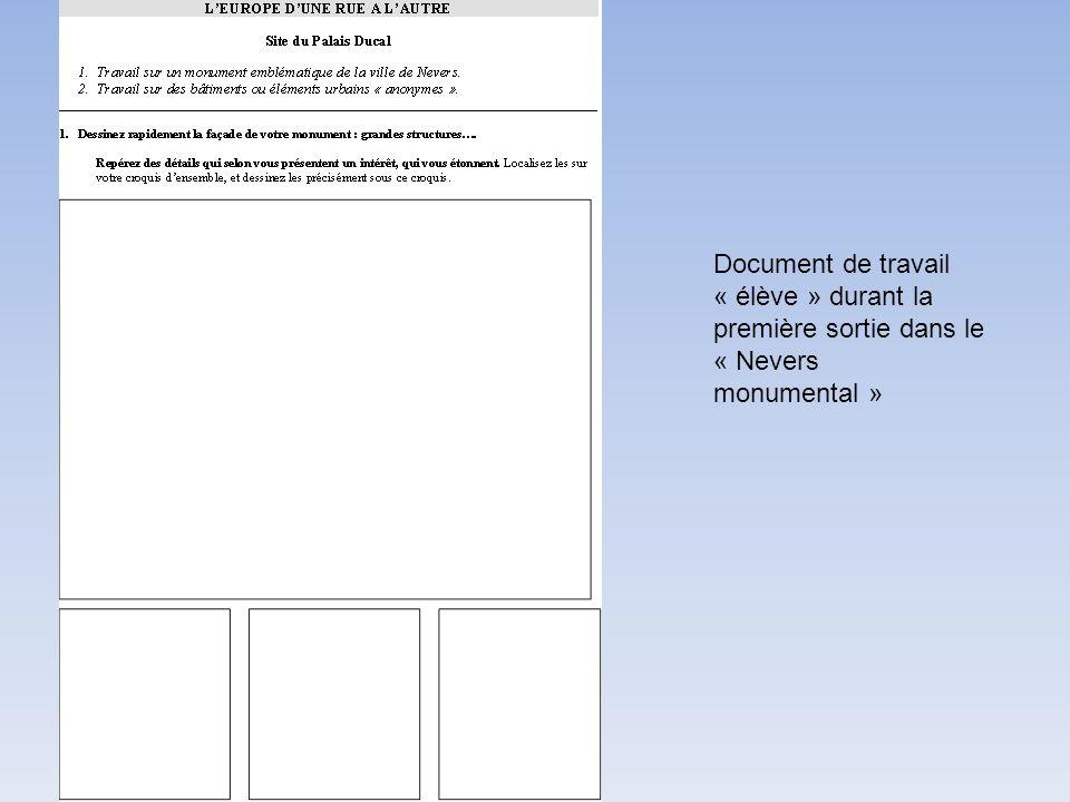 Document de travail « élève » durant la première sortie dans le « Nevers monumental »
