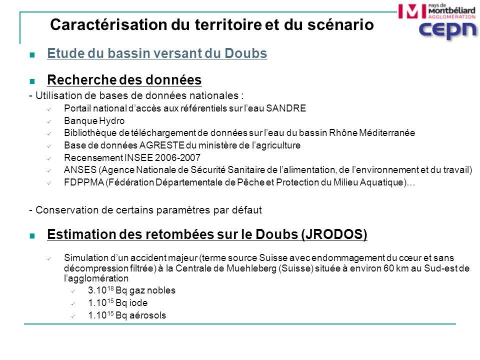 Etude du bassin versant du Doubs Recherche des données - Utilisation de bases de données nationales : Portail national daccès aux référentiels sur lea