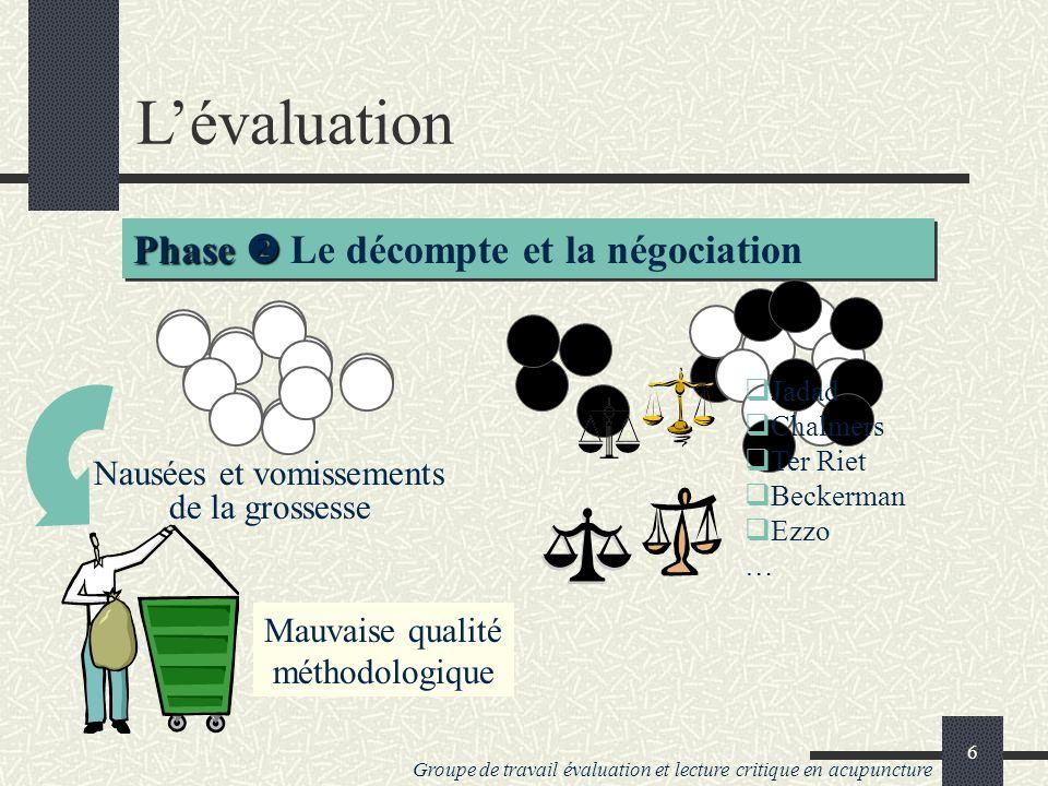Groupe de travail évaluation et lecture critique en acupuncture 5 Lévaluation Phase Phase La recherche des ECR Medline Absence des revues d acupuncture 25 à 50 % des ECR Acudoc2