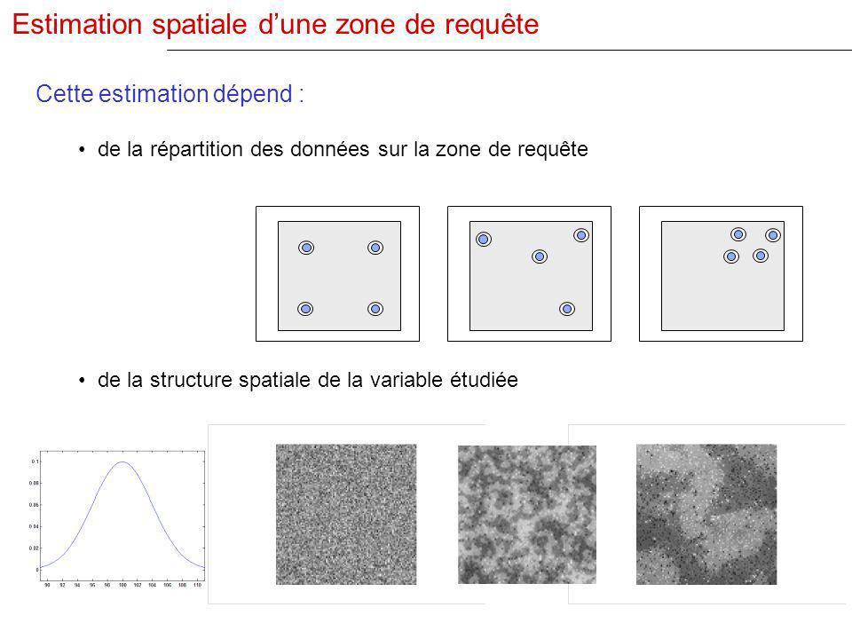 Cette estimation dépend : de la répartition des données sur la zone de requête de la structure spatiale de la variable étudiée Estimation spatiale dun