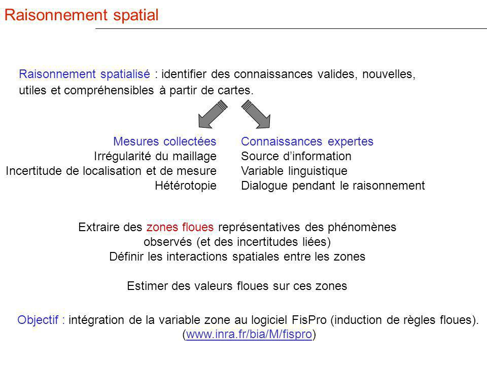 Raisonnement spatial Raisonnement spatialisé : identifier des connaissances valides, nouvelles, utiles et compréhensibles à partir de cartes. Connaiss