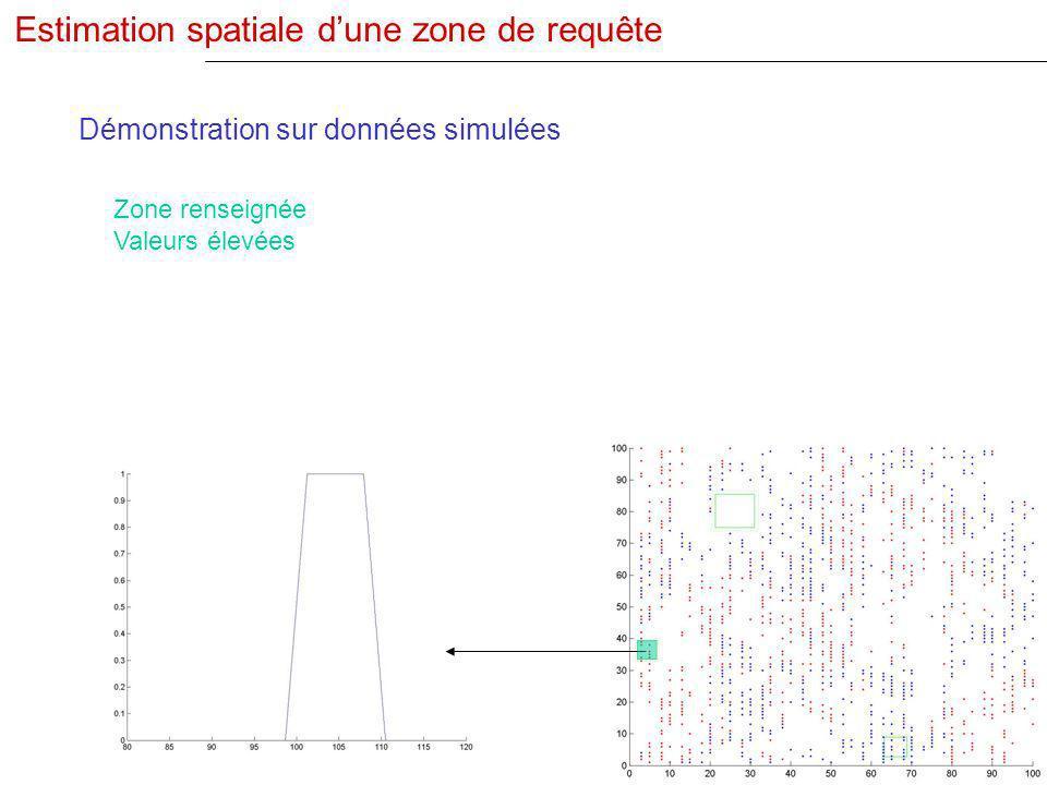 Zone renseignée Valeurs élevées Démonstration sur données simulées