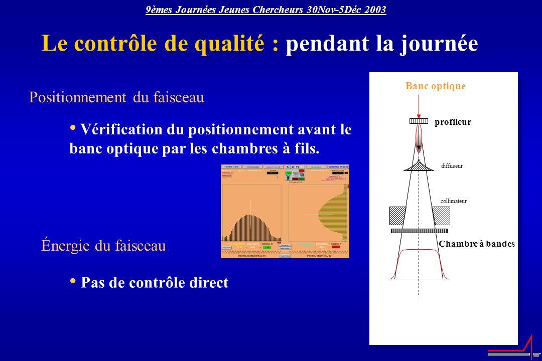 Le contrôle de qualité : pendant la journée Positionnement du faisceau Vérification du positionnement avant le banc optique par les chambres à fils. É