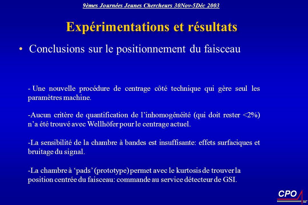 Expérimentations et résultats Conclusions sur le positionnement du faisceau - Une nouvelle procédure de centrage côté technique qui gère seul les para