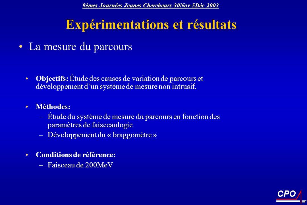 Expérimentations et résultats La mesure du parcours Objectifs: Étude des causes de variation de parcours et développement dun système de mesure non in