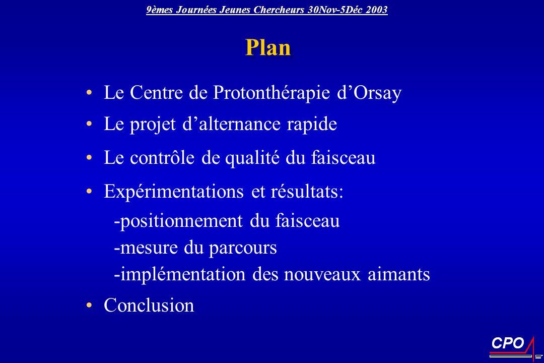 Le Centre de Protonthérapie dOrsay Synchro-cyclotron (IPN/CNRS 1975) Dédié exclusivement au médical depuis 1991 Traitements par protons de 200 Mev (intracrânien) ou 73 Mev (ophtalmologiques) 2800 patients traités depuis 1991 9èmes Journées Jeunes Chercheurs 30Nov-5Déc 2003