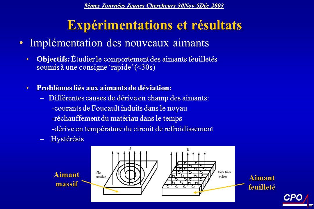 Expérimentations et résultats Implémentation des nouveaux aimants Objectifs: Étudier le comportement des aimants feuilletés soumis à une consigne rapi