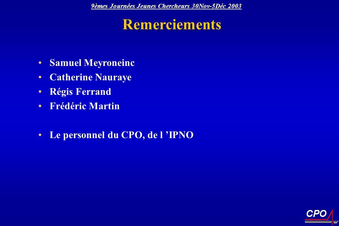 Remerciements Samuel Meyroneinc Catherine Nauraye Régis Ferrand Frédéric Martin Le personnel du CPO, de l IPNO 9èmes Journées Jeunes Chercheurs 30Nov-