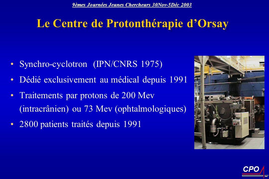 Intérêt des protons Protons : Particules lourdes et chargées Propriétés: Parcours fini Faibles diffusions latérales de part leur masse (environ 2000 fois celle de lélectron) les protons diffusent peu latéralement.