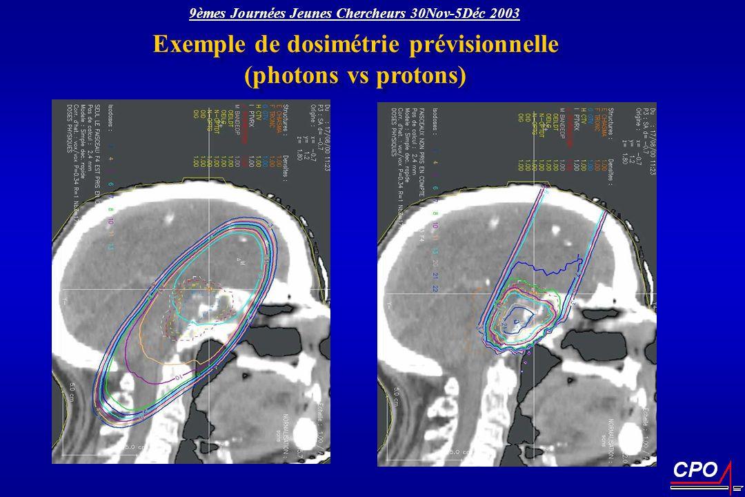 Exemple de dosimétrie prévisionnelle (photons vs protons) Exemple de dosimétrie prévisionnelle (photons vs protons) 9èmes Journées Jeunes Chercheurs 3
