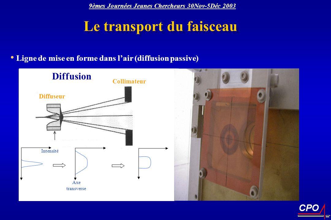 Le transport du faisceau Ligne de mise en forme dans lair (diffusion passive) Profondeur deau Dose relative (%) Ajustement du parcours Dose relative (