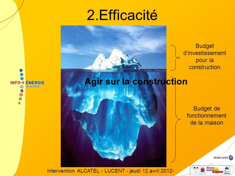 Budget dinvestissement pour la construction Budget de fonctionnement de la maison 2.Efficacité Agir sur la construction Intervention ALCATEL - LUCENT