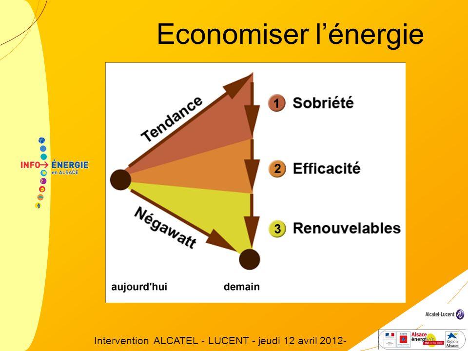 Economiser lénergie Intervention ALCATEL - LUCENT - jeudi 12 avril 2012-