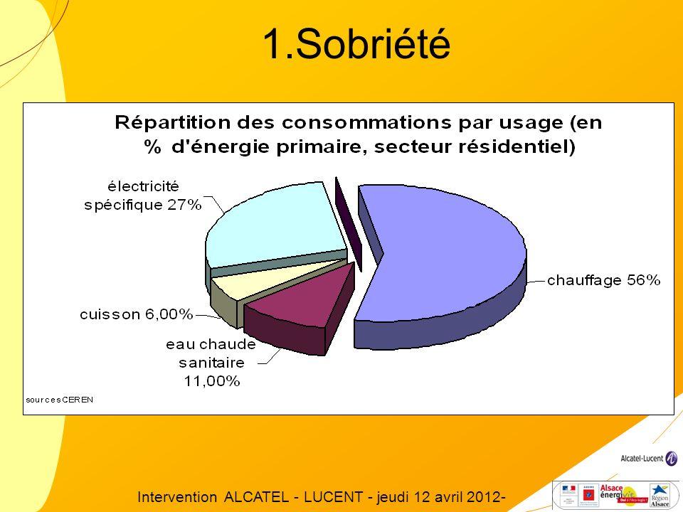 1.Sobriété Intervention ALCATEL - LUCENT - jeudi 12 avril 2012-