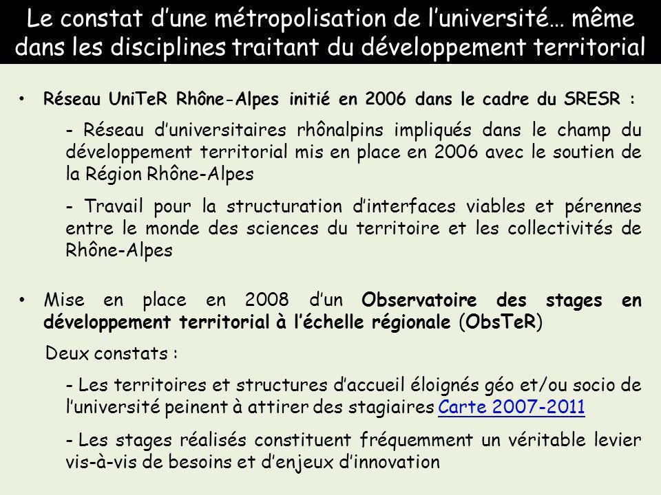 Réseau UniTeR Rhône-Alpes initié en 2006 dans le cadre du SRESR : - Réseau duniversitaires rhônalpins impliqués dans le champ du développement territo