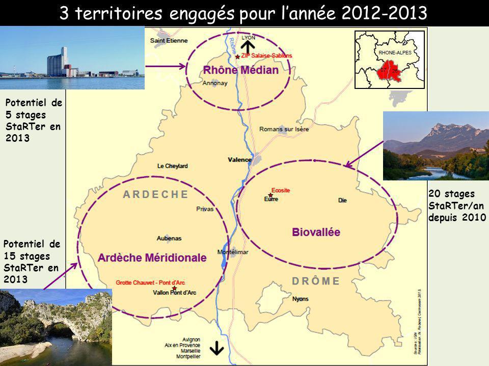 3 territoires engagés pour lannée 2012-2013 Potentiel de 5 stages StaRTer en 2013 Potentiel de 15 stages StaRTer en 2013 20 stages StaRTer/an depuis 2