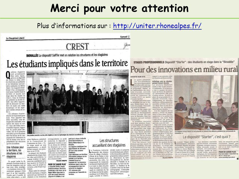 Merci pour votre attention Plus dinformations sur : http://uniter.rhonealpes.fr/http://uniter.rhonealpes.fr/