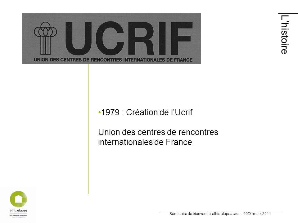 Séminaire de bienvenue, ethic etapes CISL – 09/01mars 2011 Lhistoire 1979 : Création de lUcrif Union des centres de rencontres internationales de Fran