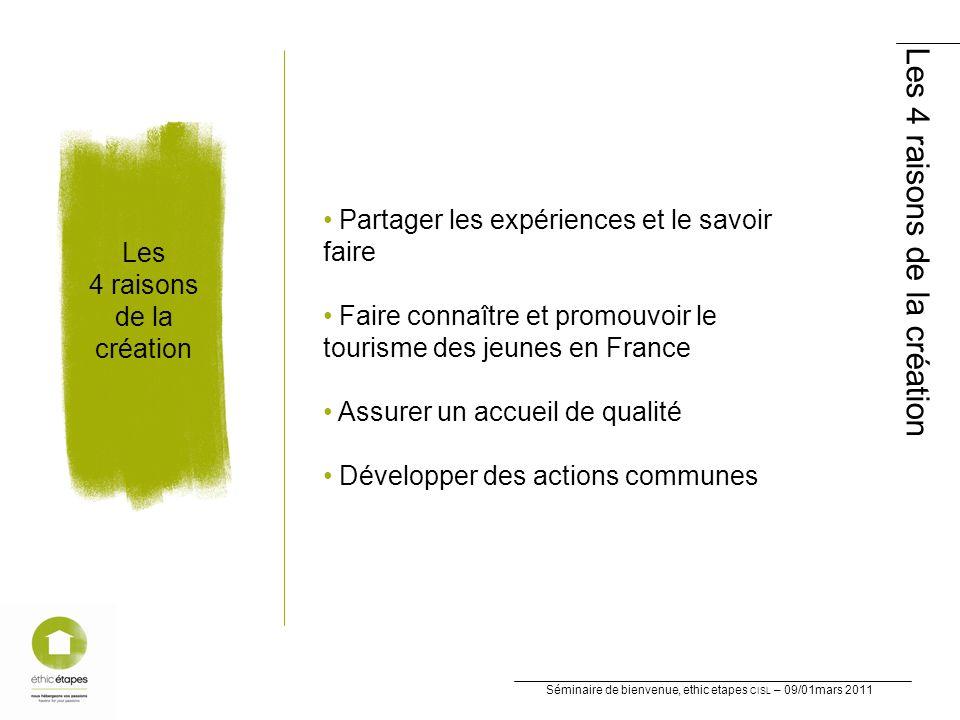 Séminaire de bienvenue, ethic etapes CISL – 09/01mars 2011 Les 4 raisons de la création Les 4 raisons de la création Partager les expériences et le savoir faire Faire connaître et promouvoir le tourisme des jeunes en France Assurer un accueil de qualité Développer des actions communes