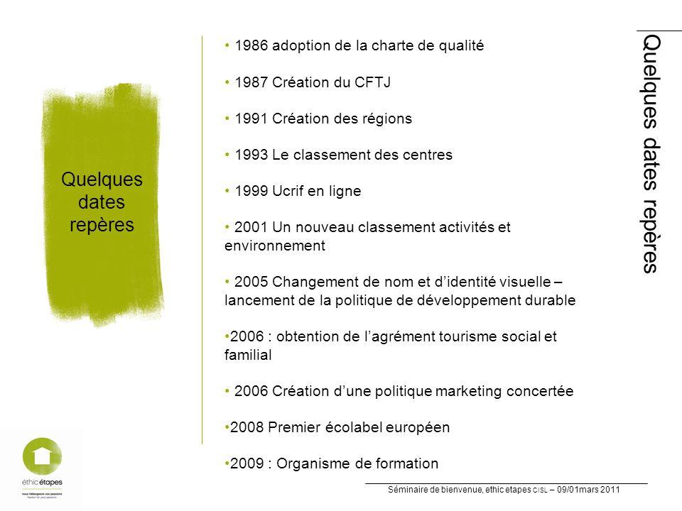 Séminaire de bienvenue, ethic etapes CISL – 09/01mars 2011 Quelques dates repères Quelques dates repères 1986 adoption de la charte de qualité 1987 Cr