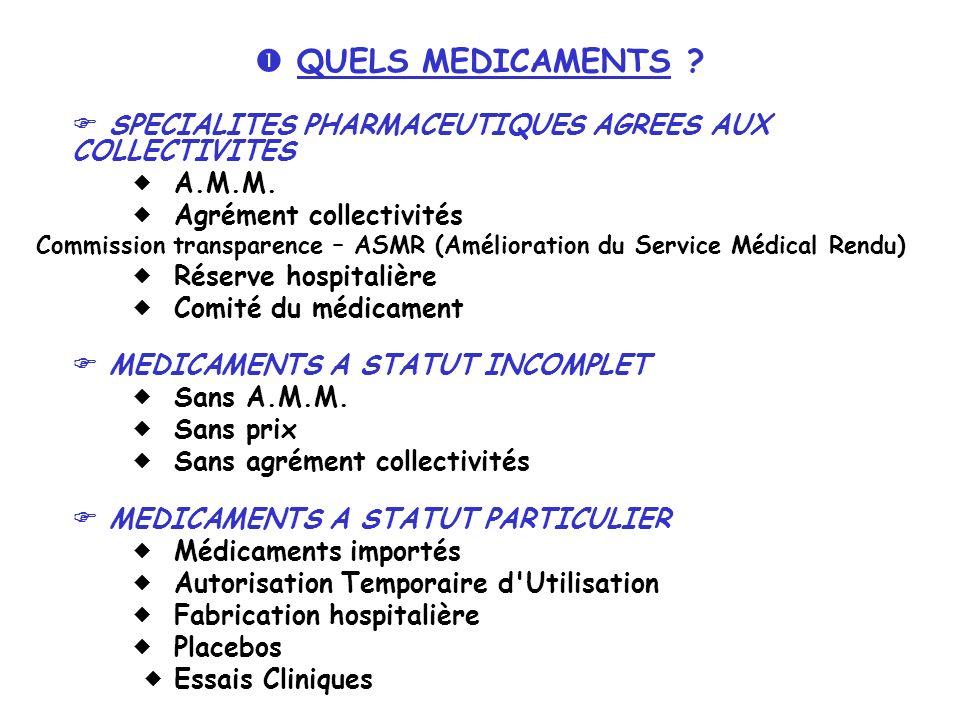 QUELS MEDICAMENTS ? SPECIALITES PHARMACEUTIQUES AGREES AUX COLLECTIVITES A.M.M. Agrément collectivités Commission transparence – ASMR (Amélioration du