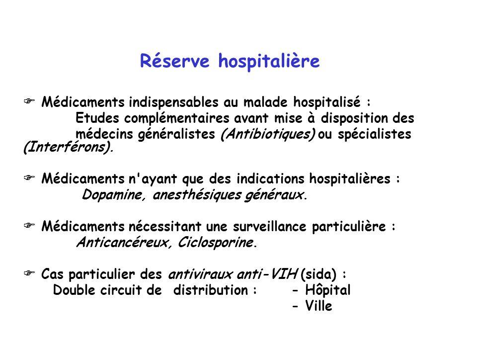 Réserve hospitalière Médicaments indispensables au malade hospitalisé : Etudes complémentaires avant mise à disposition des médecins généralistes (Ant
