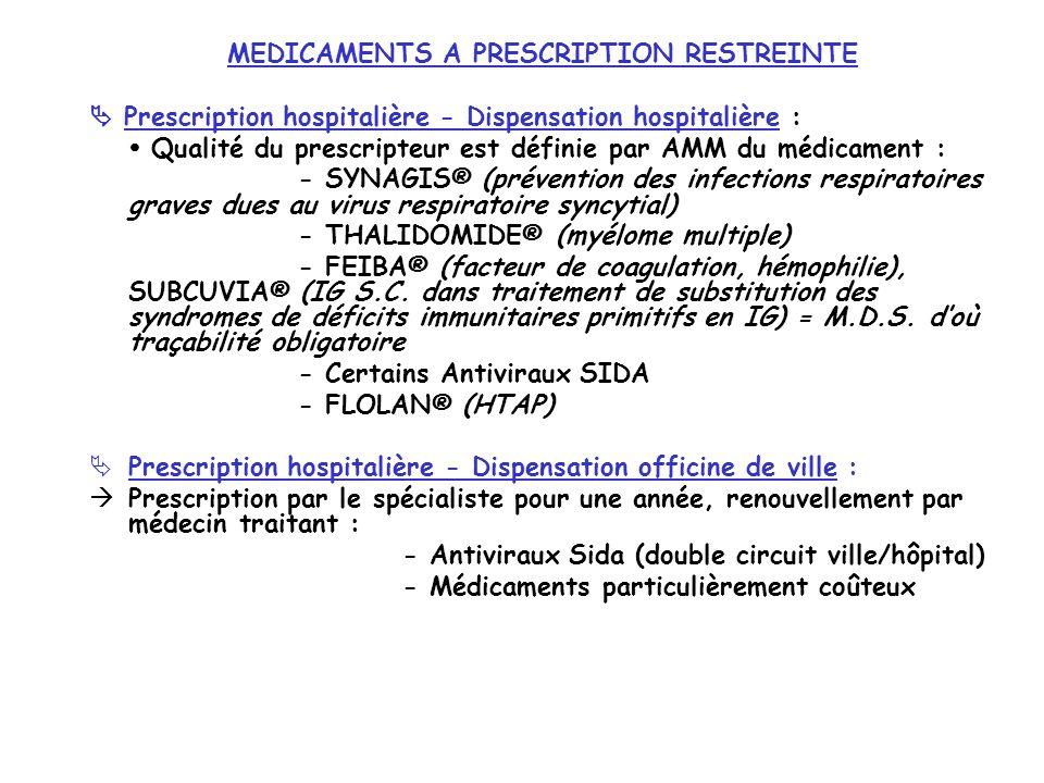 MEDICAMENTS A PRESCRIPTION RESTREINTE Prescription hospitalière - Dispensation hospitalière : Qualité du prescripteur est définie par AMM du médicamen