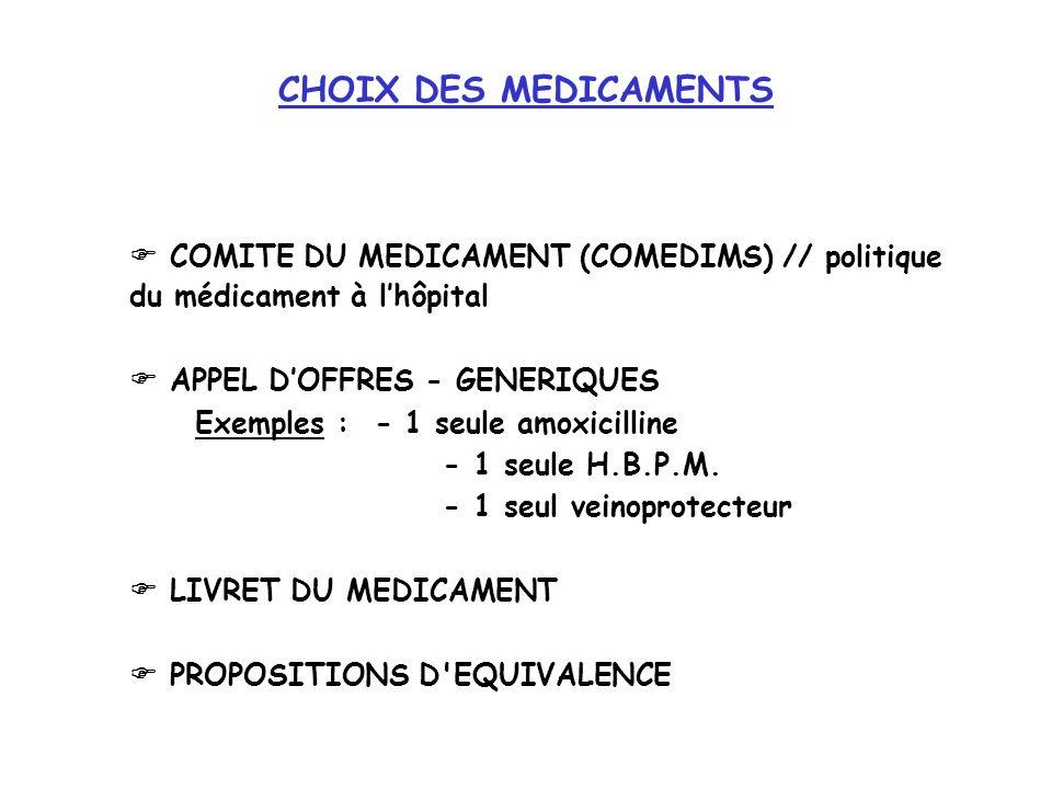 CHOIX DES MEDICAMENTS COMITE DU MEDICAMENT (COMEDIMS) // politique du médicament à lhôpital APPEL DOFFRES - GENERIQUES Exemples : - 1 seule amoxicilli