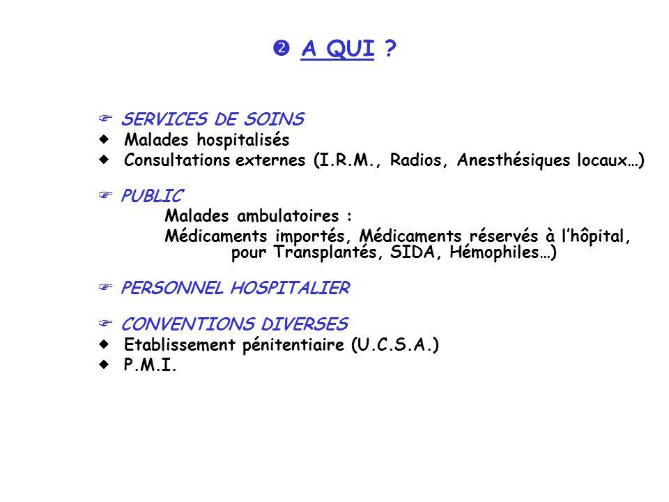 A QUI ? SERVICES DE SOINS Malades hospitalisés Consultations externes (I.R.M., Radios, Anesthésiques locaux…) PUBLIC Malades ambulatoires : Médicament