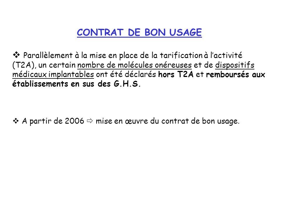 CONTRAT DE BON USAGE Parallèlement à la mise en place de la tarification à lactivité (T2A), un certain nombre de molécules onéreuses et de dispositifs