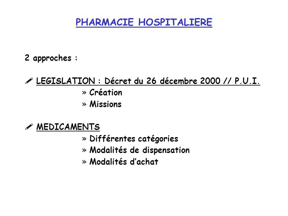 PHARMACIE HOSPITALIERE 2 approches : LEGISLATION : Décret du 26 décembre 2000 // P.U.I. »Création »Missions MEDICAMENTS »Différentes catégories »Modal