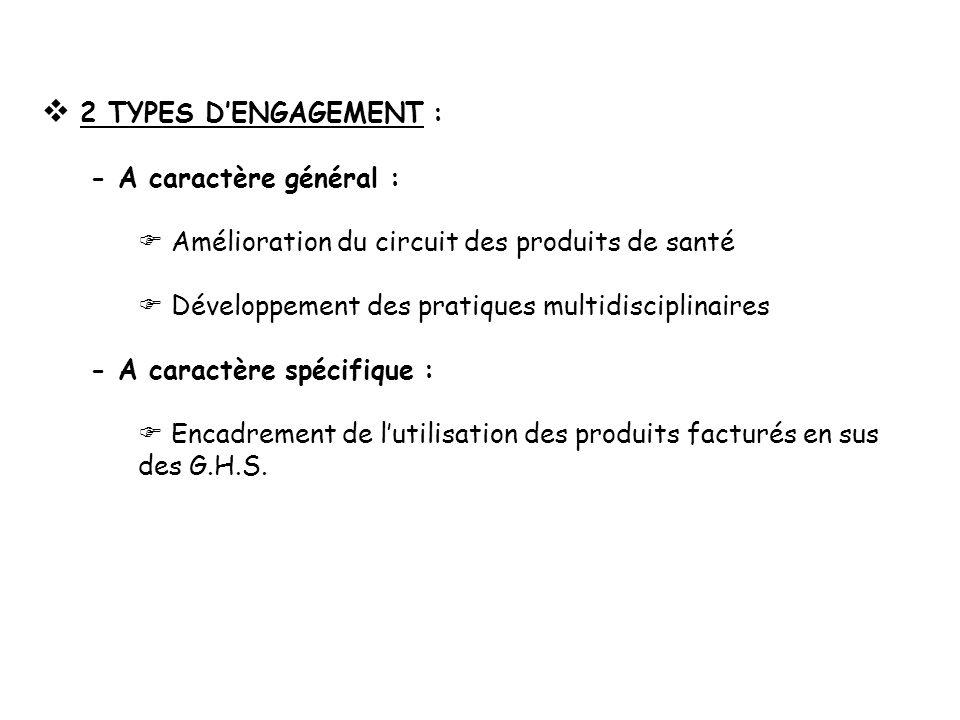2 TYPES DENGAGEMENT : - A caractère général : Amélioration du circuit des produits de santé Développement des pratiques multidisciplinaires - A caract