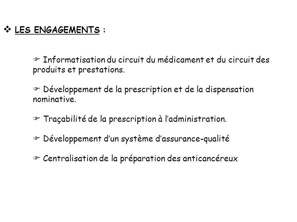 LES ENGAGEMENTS : Informatisation du circuit du médicament et du circuit des produits et prestations. Développement de la prescription et de la dispen