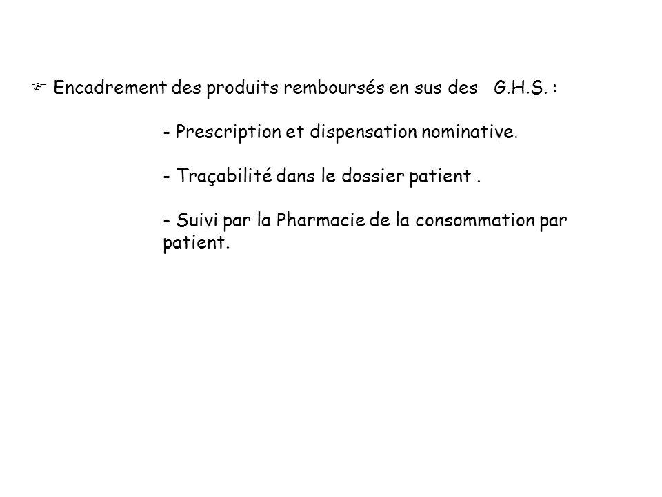 Encadrement des produits remboursés en sus des G.H.S. : - Prescription et dispensation nominative. - Traçabilité dans le dossier patient. - Suivi par
