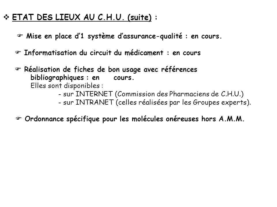 ETAT DES LIEUX AU C.H.U. (suite) : Mise en place d1 système dassurance-qualité : en cours. Informatisation du circuit du médicament : en cours Réalisa
