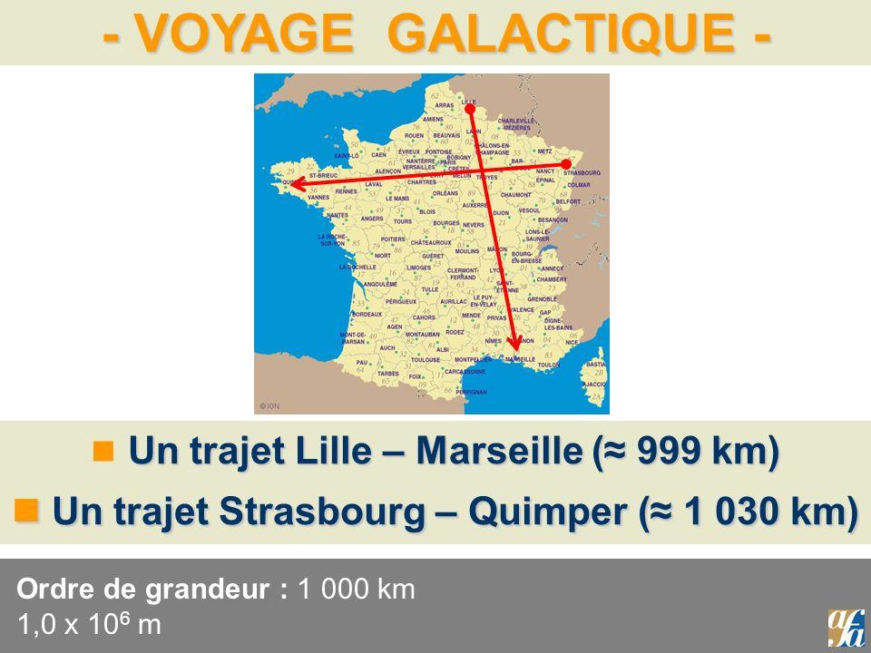 - VOYAGE GALACTIQUE - Un trajet Lille – Marseille ( 999 km) Un trajet Strasbourg – Quimper ( 1 030 km) Ordre de grandeur : 1 000 km 1,0 x 10 6 m