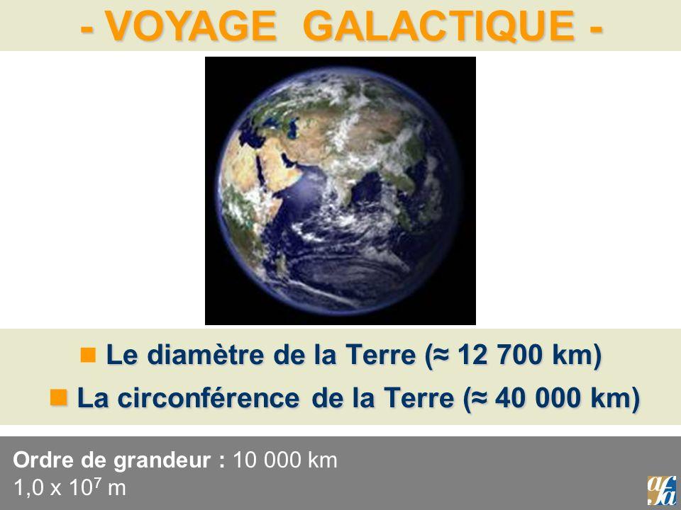 - VOYAGE GALACTIQUE - Le diamètre de la Terre ( 12 700 km) La circonférence de la Terre ( 40 000 km) Ordre de grandeur : 10 000 km 1,0 x 10 7 m