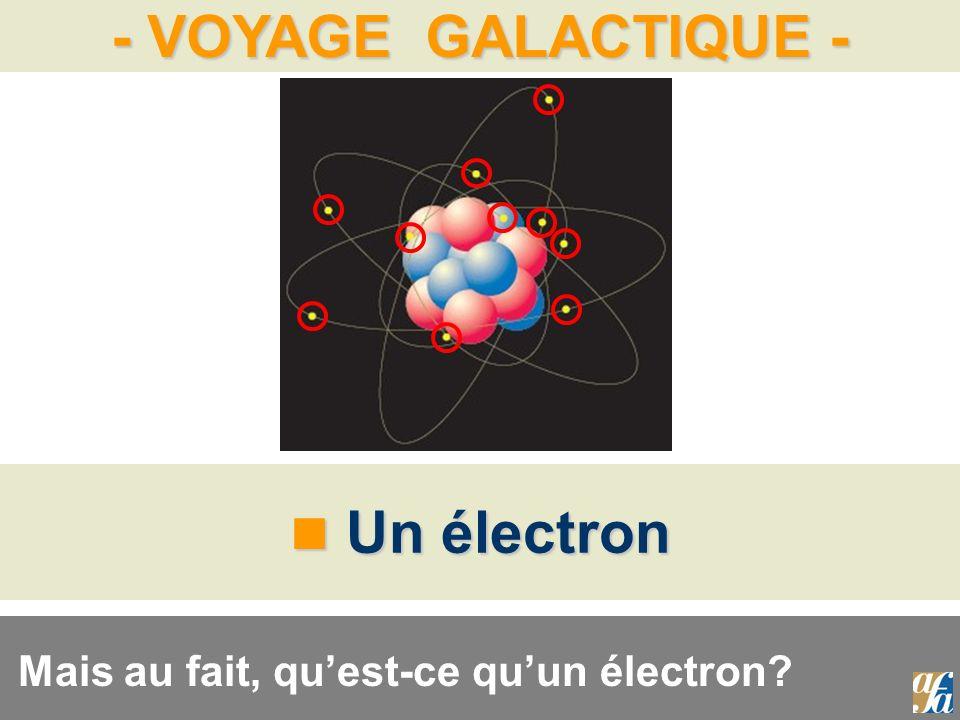 Un électron Un électron Mais au fait, quest-ce quun électron?