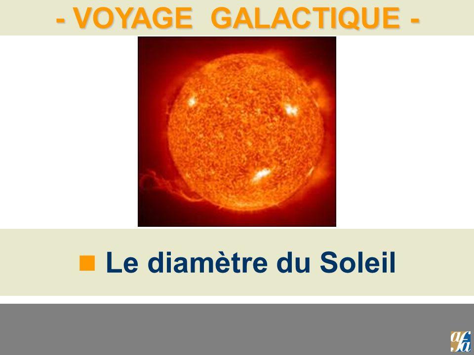 - VOYAGE GALACTIQUE - Le diamètre du Soleil