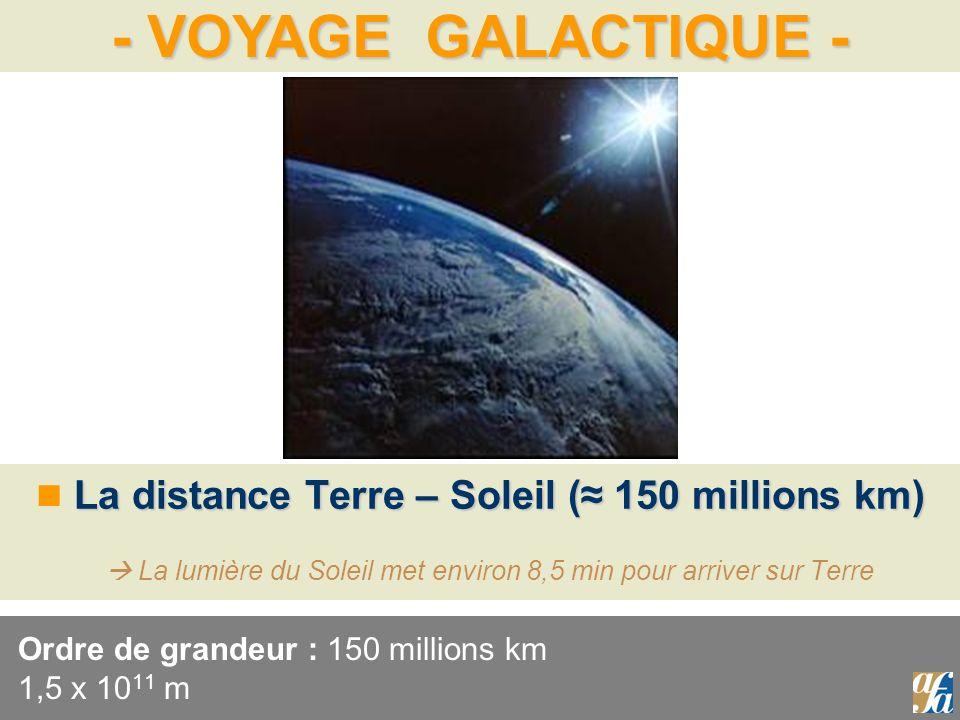 - VOYAGE GALACTIQUE - La distance Terre – Soleil ( 150 millions km) La distance Terre – Soleil ( 150 millions km) La lumière du Soleil met environ 8,5